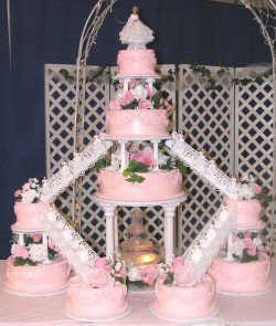 Quinceanera Cake Ideas